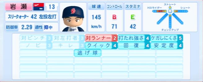 岩瀬仁紀_中日ドラゴンズ_パワプロ能力データ_2013年シーズン終了時
