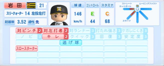 岩田稔_阪神タイガース_パワプロ能力データ_2013年シーズン終了時