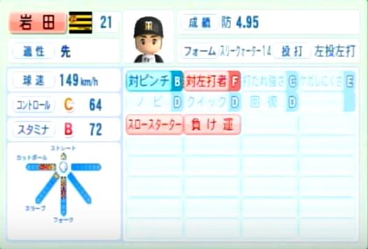 岩田稔_阪神タイガース_パワプロ能力データ_2014年シーズン終了時