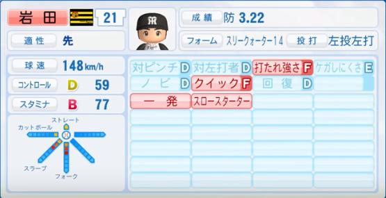 岩田稔_阪神タイガース_パワプロ能力データ_2016年シーズン終了時