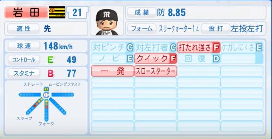 岩田稔_阪神タイガース_パワプロ能力データ_2017年シーズン終了時
