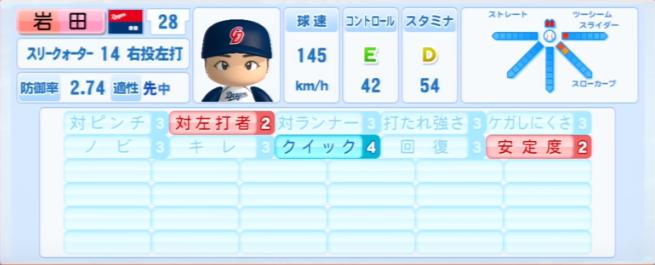 岩田_中日ドラゴンズ_パワプロ能力データ_2013年シーズン終了時
