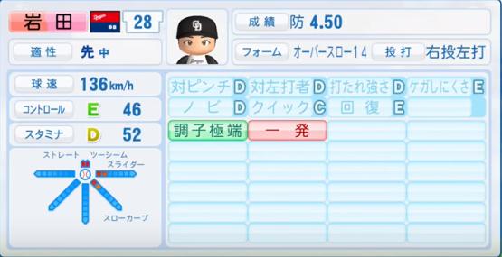 岩田_中日ドラゴンズ_パワプロ能力データ_2016年シーズン終了時