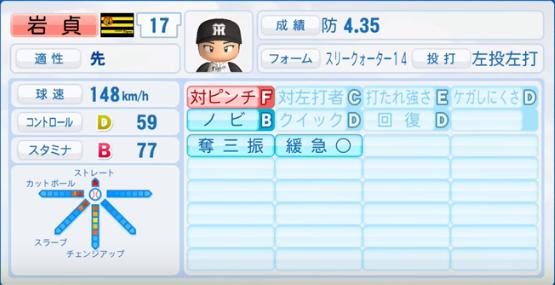 岩貞祐太_阪神タイガース_パワプロ能力データ_2016年シーズン終了時