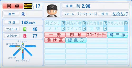 岩貞祐太_阪神タイガース_パワプロ能力データ_2017年シーズン終了時