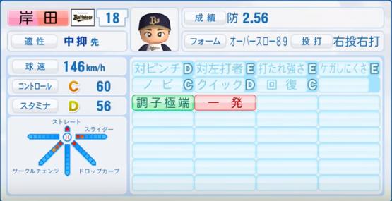 岸田_オリックスバファローズ_パワプロ能力データ_2016年シーズン終了時