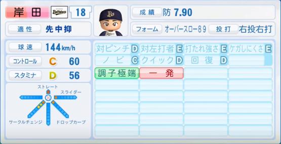 岸田_オリックスバファローズ_パワプロ能力データ_2017年シーズン終了時