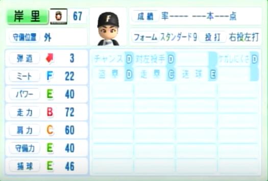 岸里_日本ハムファイターズ_パワプロ能力データ_2014年シーズン終了時