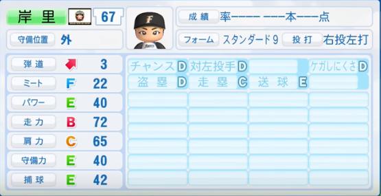 岸里_日本ハムファイターズ_パワプロ能力データ_2016年シーズン終了時