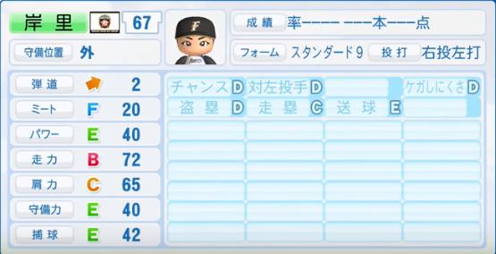 岸里_日本ハムファイターズ_パワプロ能力データ_2017年シーズン終了時