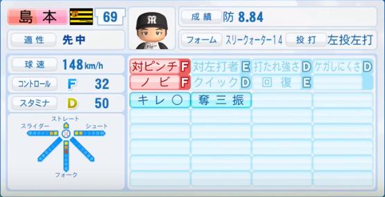 島本浩也_阪神タイガース_パワプロ能力データ_2016年シーズン終了時
