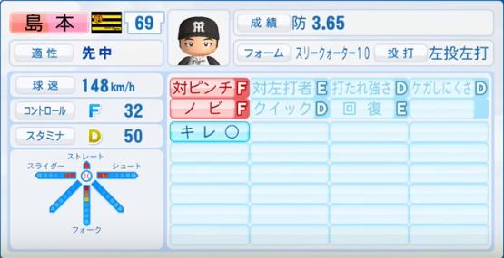 島本浩也_阪神タイガース_パワプロ能力データ_2017年シーズン終了時