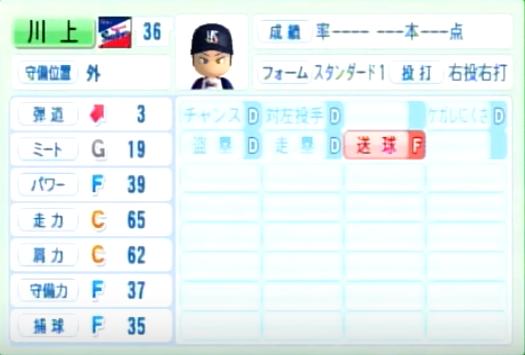 川上_ヤクルトスワローズ_パワプロ能力データ_2014年シーズン終了時