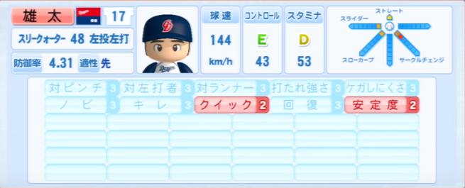 川井雄太_中日ドラゴンズ_パワプロ能力データ_2013年シーズン終了時