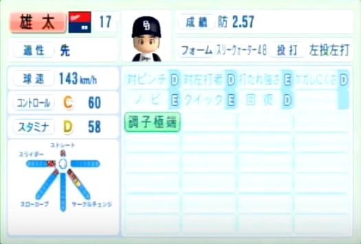 川井雄太_中日ドラゴンズ_パワプロ能力データ_2014年シーズン終了時