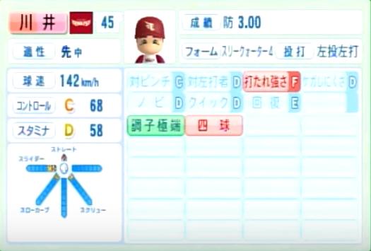 川井_楽天イーグルス_パワプロ能力データ_2014年シーズン終了時