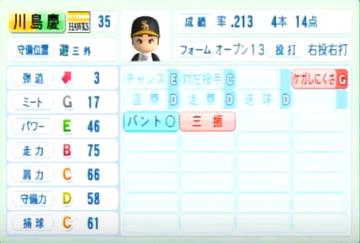 川島慶三_ソフトバンクホークス_パワプロ能力データ_2014年シーズン終了時