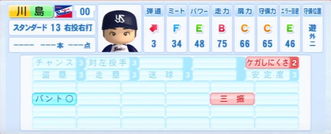 川島_ヤクルトスワローズ_パワプロ能力データ_2013年シーズン終了時