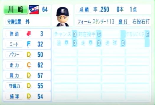 川崎_ヤクルトスワローズ_パワプロ能力データ_2014年シーズン終了時