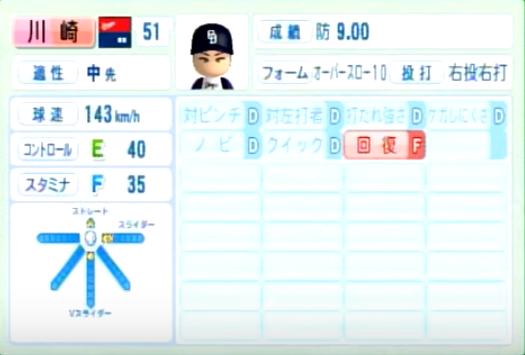 川崎_中日ドラゴンズ_パワプロ能力データ_2014年シーズン終了時