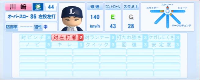 川崎_西武ライオンズ_パワプロ能力データ_2013年シーズン終了時