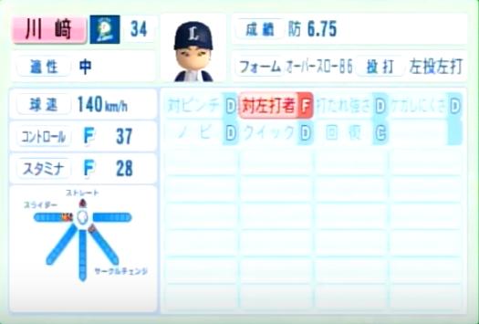 川崎_西武ライオンズ_パワプロ能力データ_2014年シーズン終了時