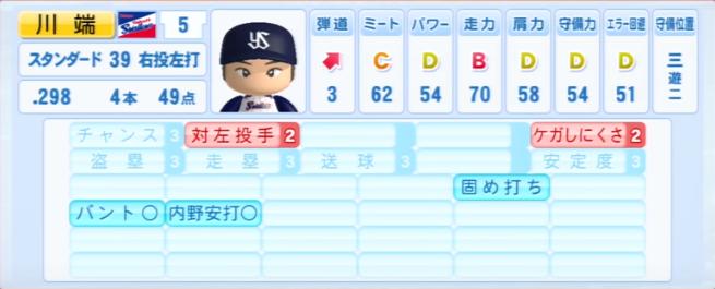 川端慎吾_ヤクルトスワローズ_パワプロ能力データ_2013年シーズン終了時