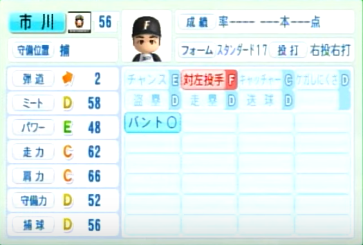 市川_日本ハムファイターズ_パワプロ能力データ_2014年シーズン終了時