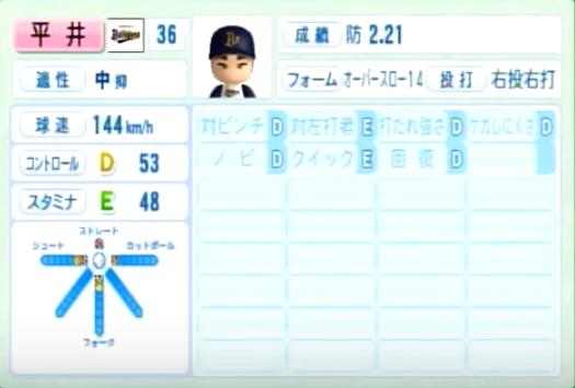 平井_オリックスバファローズ_パワプロ能力データ_2014年シーズン終了時
