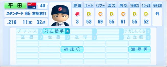 平田良介_中日ドラゴンズ_パワプロ能力データ_2013年シーズン終了時