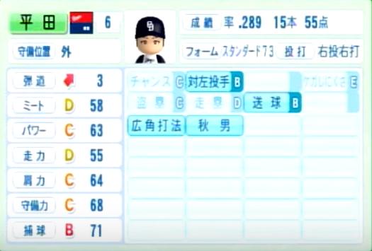 平田良介_中日ドラゴンズ_パワプロ能力データ_2014年シーズン終了時