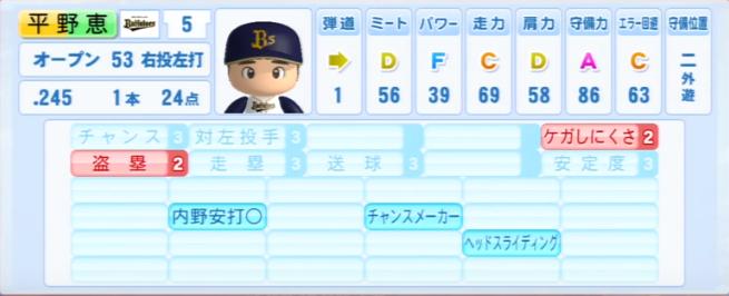 平野恵一_オリックスバファローズ_パワプロ能力データ_2013年シーズン終了時
