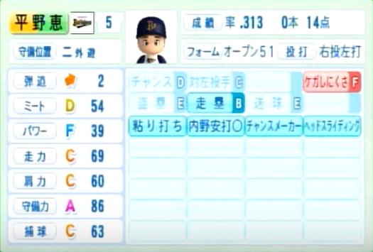 平野恵一_オリックスバファローズ_パワプロ能力データ_2014年シーズン終了時