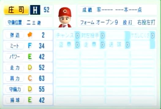 庄司_広島カープ_パワプロ能力データ_2014年シーズン終了時