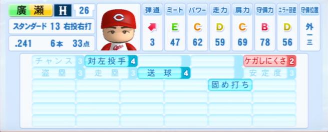 廣瀬_広島カープ_パワプロ能力データ_2013年シーズン終了時