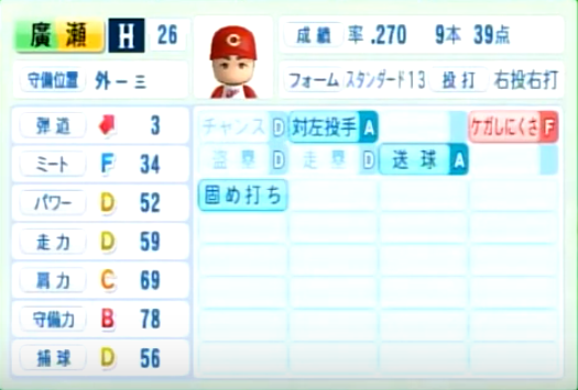 廣瀬_広島カープ_パワプロ能力データ_2014年シーズン終了時