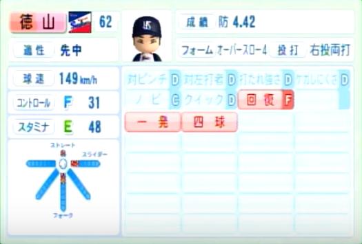 徳山_ヤクルトスワローズ_パワプロ能力データ_2014年シーズン終了時