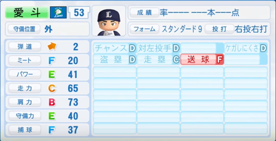 愛斗_西武ライオンズ_パワプロ能力データ_2016年シーズン終了時
