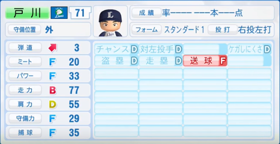 戸川_西武ライオンズ_パワプロ能力データ_2017年シーズン終了時