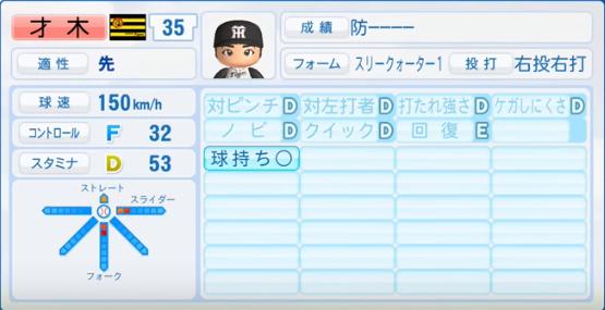 才木浩人_阪神タイガース_パワプロ能力データ_2017年シーズン終了時