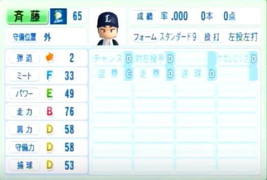 斉藤_西武ライオンズ_パワプロ能力データ_2014年シーズン終了時