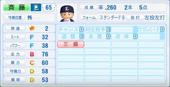 斉藤_西武ライオンズ_パワプロ能力データ_2016年シーズン終了時