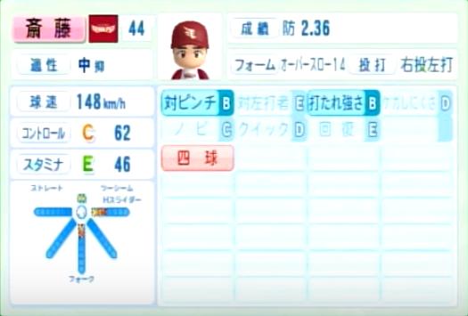 斎藤_楽天イーグルス_パワプロ能力データ_2014年シーズン終了時