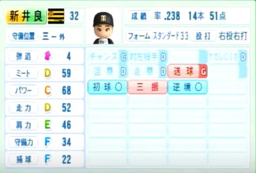 新井良太_阪神タイガース_パワプロ能力データ_2014年シーズン終了時