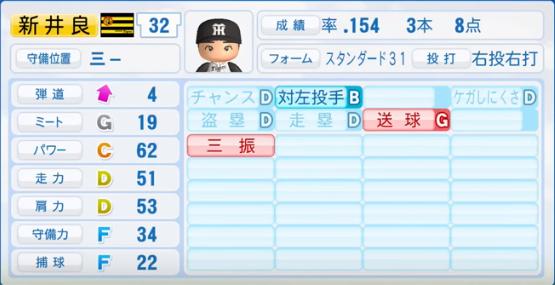 新井良太_阪神タイガース_パワプロ能力データ_2017年シーズン終了時