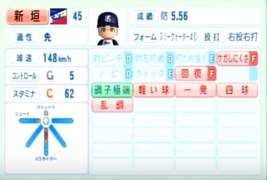 新垣渚_ヤクルトスワローズ_パワプロ能力データ_2014年シーズン終了時