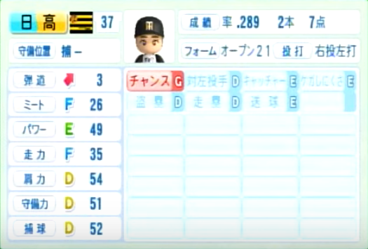 日高_阪神タイガース_パワプロ能力データ_2014年シーズン終了時
