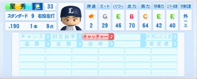 星秀和_西武ライオンズ_パワプロ能力データ_2013年シーズン終了時