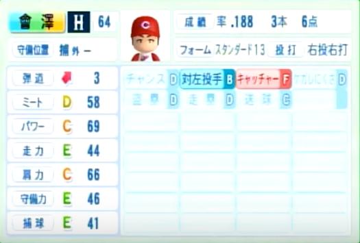 會澤翼_広島カープ_パワプロ能力データ_2014年シーズン終了時