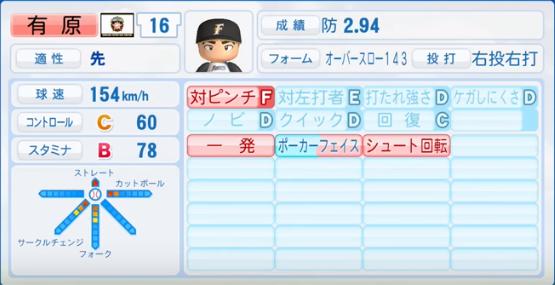 有原航平_日本ハムファイターズ_パワプロ能力データ_2017年シーズン終了時
